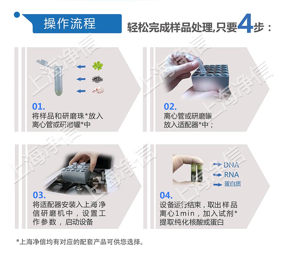 生物样品均质器 型号:Tissuelyser-48